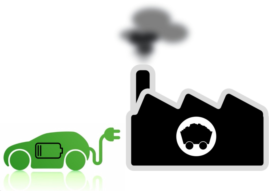 The coal-powered EV myth; Electricity is only as clean as the method ...