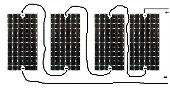 Understand home solar power system design with this detailed ... on