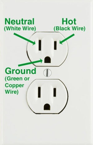 3 prong plug wiring diagram 3 image wiring diagram leviton range receptacle wiring diagram wirdig on 3 prong plug wiring diagram