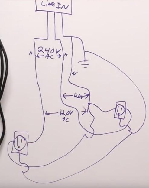 How-to: 240 volts when all you have is 120 volt outlets on 120 volt 30 amp generator, 120 volt plug, 120 volt to 12 volt adapter, 120 volt cord, 120 volt digital timer, 120 volt cooling fans, 120 volt electric garage heaters, nema 14-20 receptacle, 30 amp 120 volt receptacle, 120 volt bad, 120 volt connection, 120 volt circuit, 120 volt 24 hour timer, 120 volt duplex receptacles, 120 volt ac to 12 volt dc converter, 120 volt 8 pin relay, 120v 20a receptacle, single pole switch receptacle, 120 volt battery, 120 volt 3 wire twist lock,