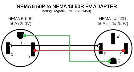 NEMA 6 50 to 14 50 electric car charging within electrical code and power outlet limits