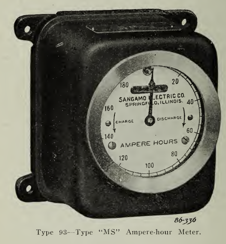 Measuring Instruments: Electrical and Mechanical
