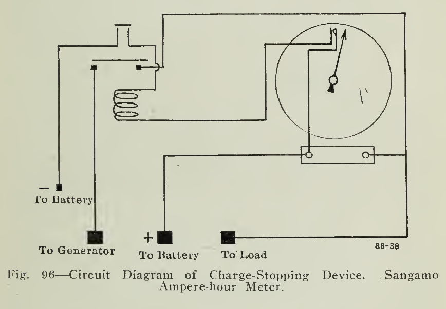 Measuring Instruments Electrical And Mechanical