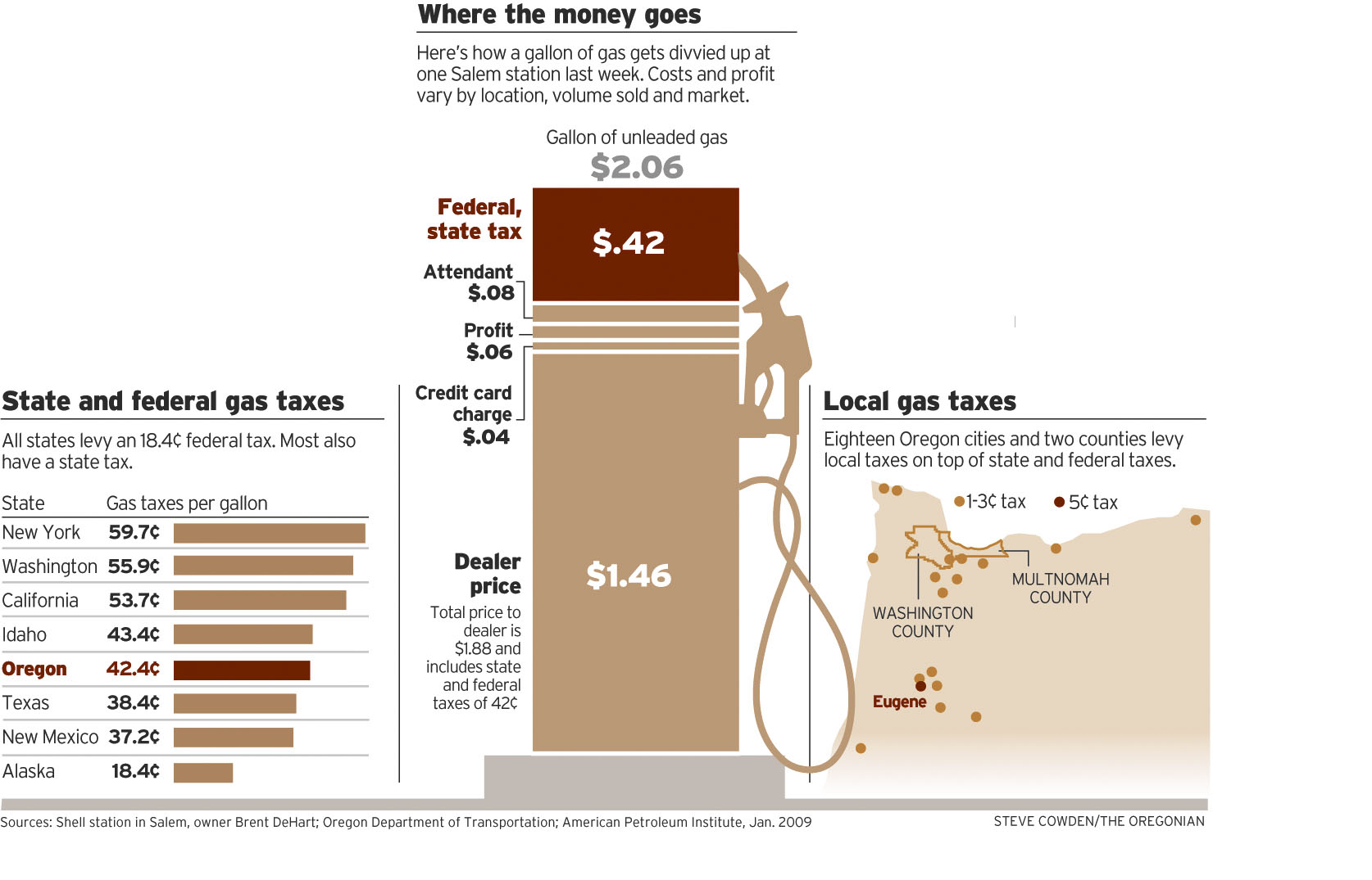 Natural Gas Fund